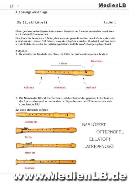 Tolle Kapitel 25 Kern Arbeitsblatt Chemie Bilder - Mathe ...