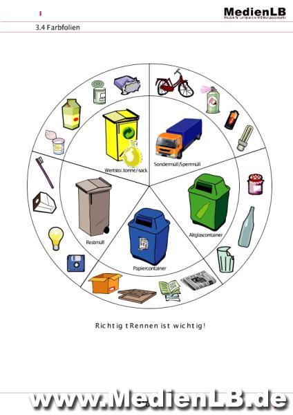 Arbeitsblatt Mülltrennung Grundschule : Mediathek